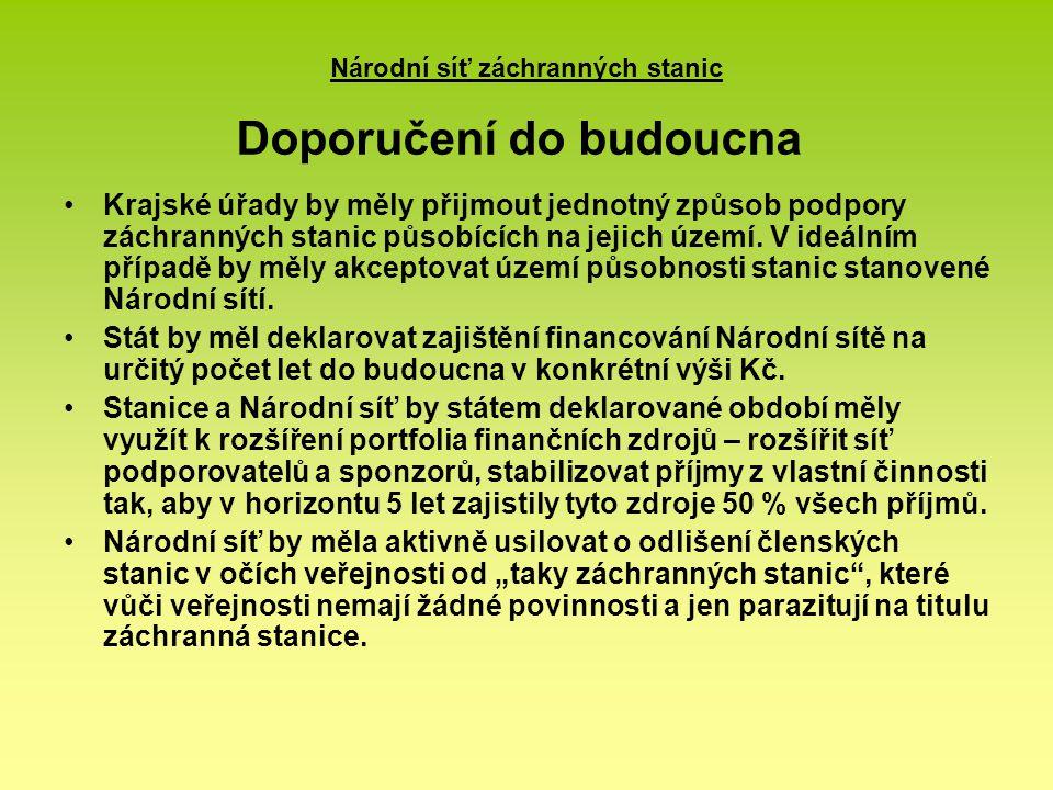 Národní síť záchranných stanic Doporučení do budoucna Krajské úřady by měly přijmout jednotný způsob podpory záchranných stanic působících na jejich ú