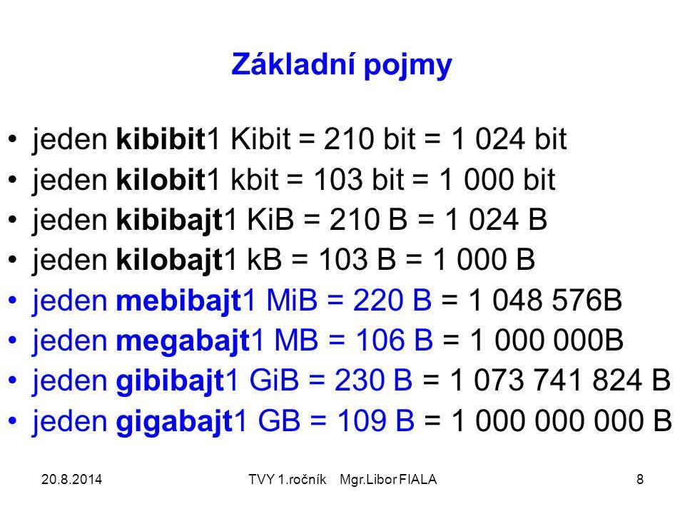 20.8.2014TVY 1.ročník Mgr.Libor FIALA8 Základní pojmy jeden kibibit1 Kibit = 210 bit = 1 024 bit jeden kilobit1 kbit = 103 bit = 1 000 bit jeden kibibajt1 KiB = 210 B = 1 024 B jeden kilobajt1 kB = 103 B = 1 000 B jeden mebibajt1 MiB = 220 B = 1 048 576B jeden megabajt1 MB = 106 B = 1 000 000B jeden gibibajt1 GiB = 230 B = 1 073 741 824 B jeden gigabajt1 GB = 109 B = 1 000 000 000 B