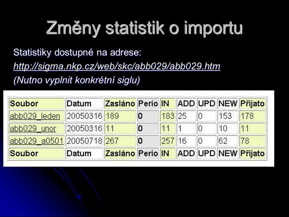 Změny statistik o importu Statistiky dostupné na adrese: http://sigma.nkp.cz/web/skc/abb029/abb029.htm (Nutno vyplnit konkrétní siglu)