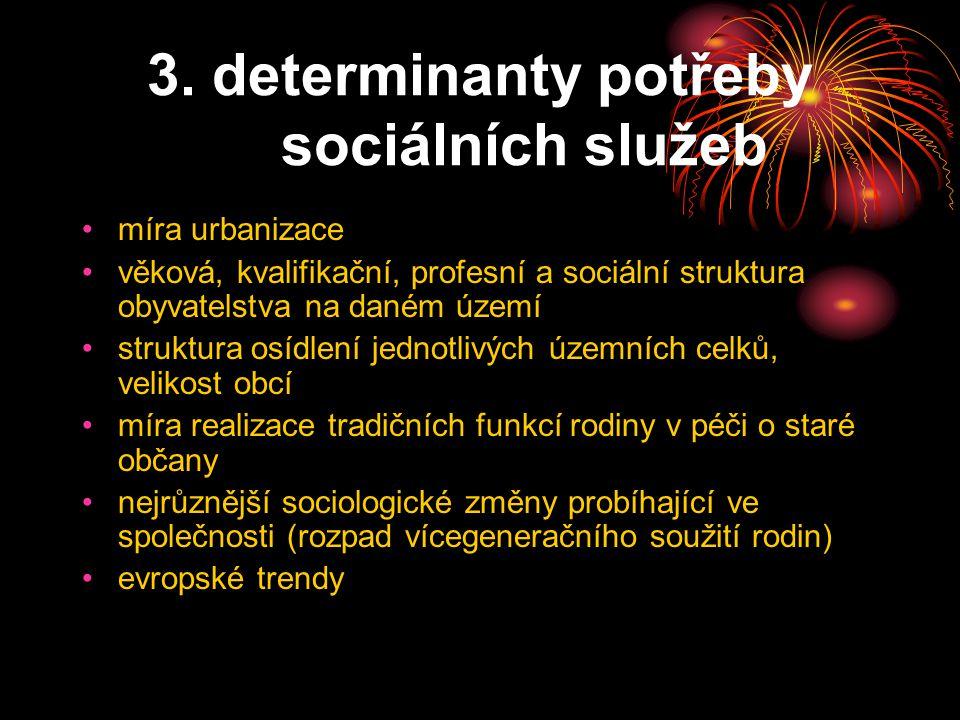 3. determinanty potřeby sociálních služeb míra urbanizace věková, kvalifikační, profesní a sociální struktura obyvatelstva na daném území struktura os