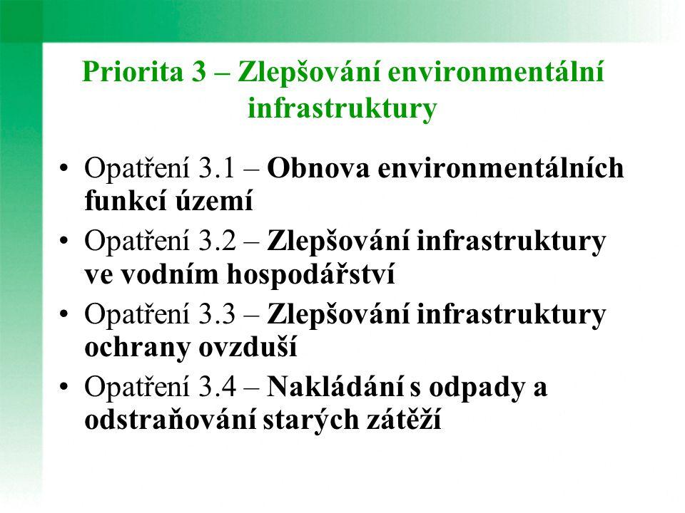 Opatření 3.1 – Obnova environmentálních funkcí území A.