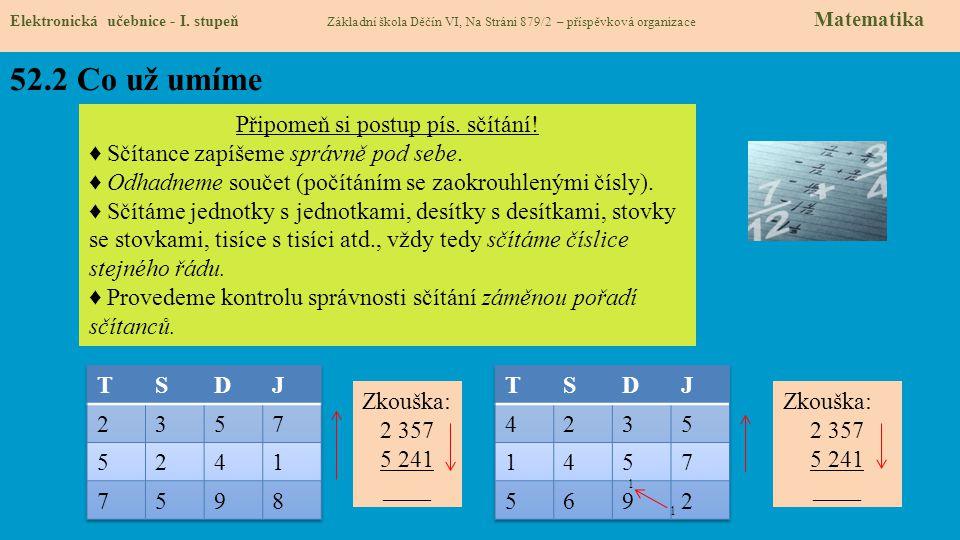 52.2 Co už umíme Elektronická učebnice - I.