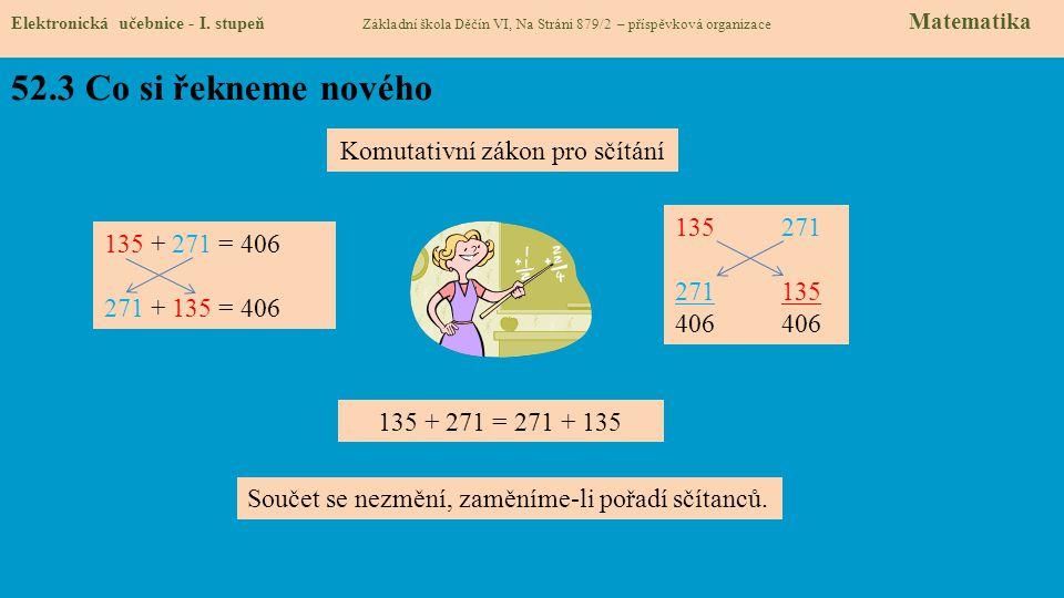 52.3 Co si řekneme nového Elektronická učebnice - I. stupeň Základní škola Děčín VI, Na Stráni 879/2 – příspěvková organizace Matematika Komutativní z