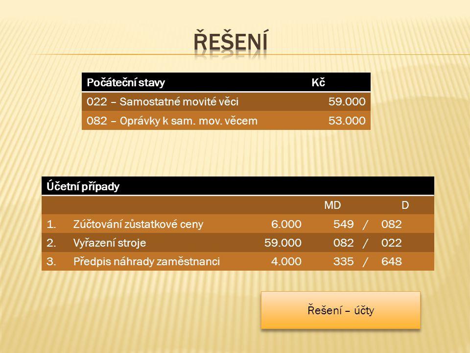 Počáteční stavyKč 022 – Samostatné movité věci59.000 082 – Oprávky k sam.