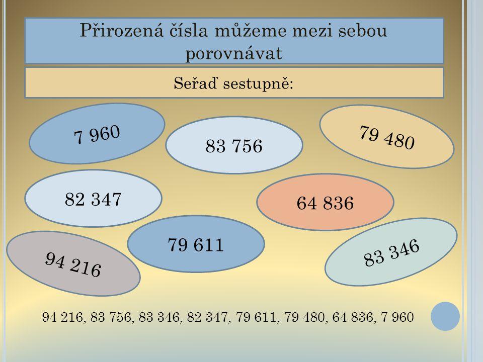Přirozená čísla můžeme mezi sebou porovnávat Seřaď sestupně: 7 960 79 480 94 216 83 346 79 611 64 836 83 756 82 347 94 216, 83 756, 83 346, 82 347, 79