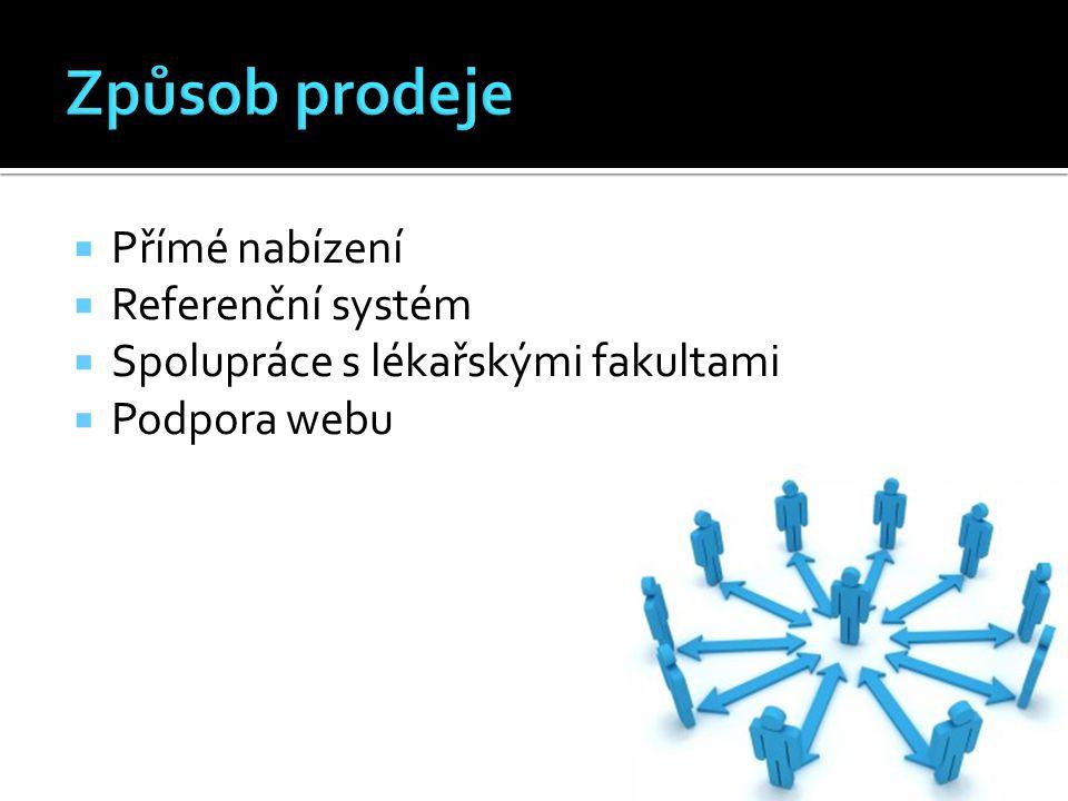  Přímé nabízení  Referenční systém  Spolupráce s lékařskými fakultami  Podpora webu