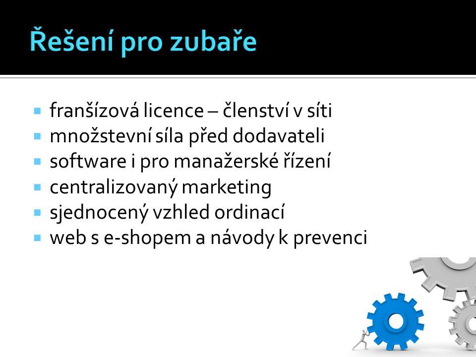  franšízová licence – členství v síti  množstevní síla před dodavateli  software i pro manažerské řízení  centralizovaný marketing  sjednocený vzhled ordinací  web s e-shopem a návody k prevenci