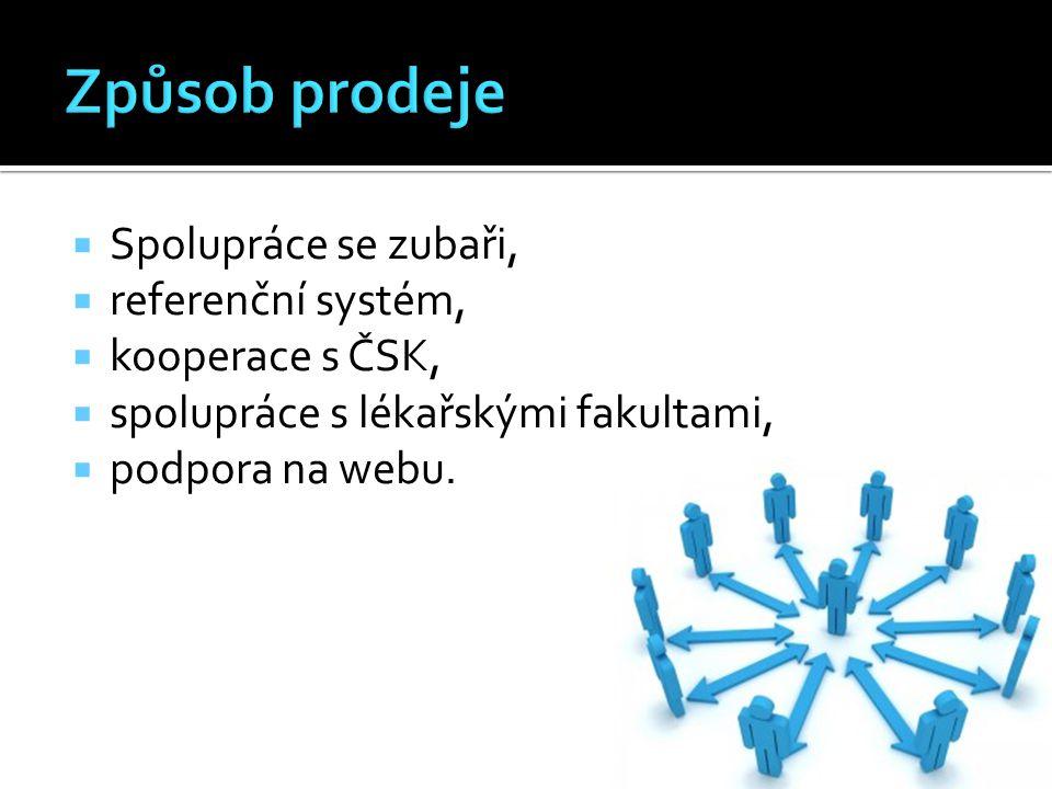  Spolupráce se zubaři,  referenční systém,  kooperace s ČSK,  spolupráce s lékařskými fakultami,  podpora na webu.
