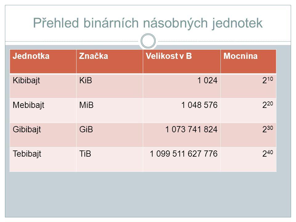 Přehled binárních násobných jednotek JednotkaZnačkaVelikost v BMocnina KibibajtKiB1 0242 10 MebibajtMiB1 048 5762 20 GibibajtGiB1 073 741 8242 30 Tebi