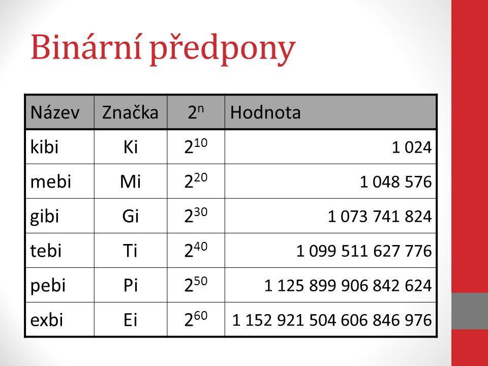 Binární předpony NázevZnačka2n2n Hodnota kibiKi2 10 1 024 mebiMi2 20 1 048 576 gibiGi2 30 1 073 741 824 tebiTi2 40 1 099 511 627 776 pebiPi2 50 1 125