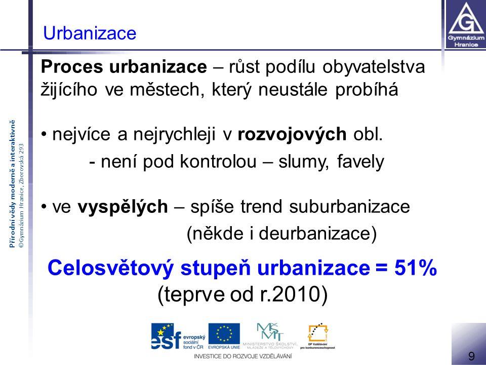 Přírodní vědy moderně a interaktivně ©Gymnázium Hranice, Zborovská 293 9 Proces urbanizace – růst podílu obyvatelstva žijícího ve městech, který neustále probíhá nejvíce a nejrychleji v rozvojových obl.