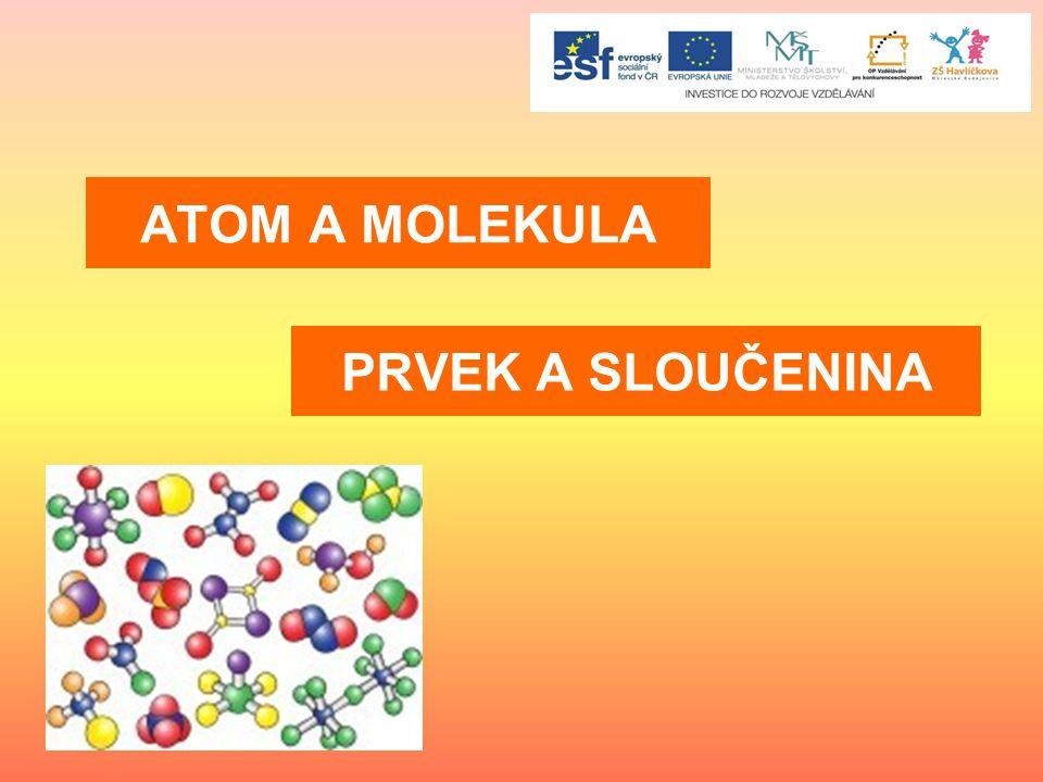 Atom základní stavební částice chemické látky např. H, S, Pb, Fe, O, N H O N Fe