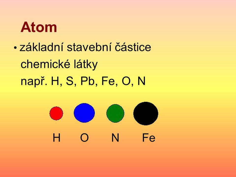 Molekula částice chemické látky složená z více sloučených atomů a) stejné atomy – H 2, O 2, N 2, O 3 b) různé atomy – HCl, H 2 O, H 2 SO 4, CO 2 víceprvkové molekuly H 2 O 2 H2OH2O CO 2