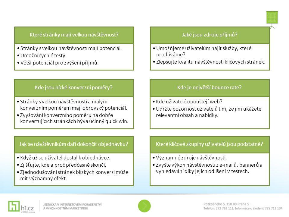 Titulní stránka Stránky kategorií Detail produktu Vložení produktu do košíku Dokončení obj.