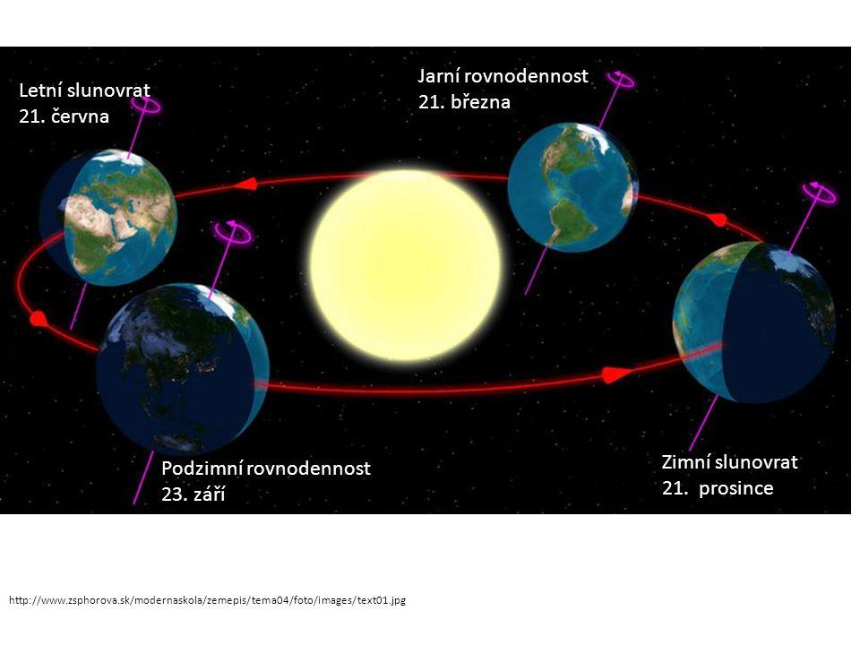 http://www.zsphorova.sk/modernaskola/zemepis/tema04/foto/images/text01.jpg Zimní slunovrat 21. prosince Jarní rovnodennost 21. března Letní slunovrat