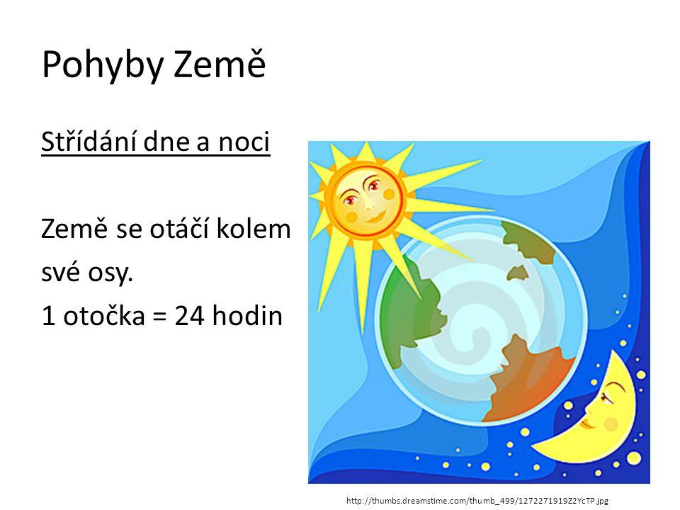 Pohyby Země Střídání dne a noci Země se otáčí kolem své osy. 1 otočka = 24 hodin http://thumbs.dreamstime.com/thumb_499/1272271919Z2YcTP.jpg
