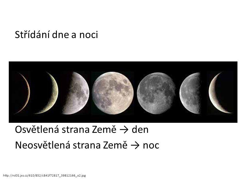 Střídání dne a noci Osvětlená strana Země → den Neosvětlená strana Země → noc http://nd01.jxs.cz/610/852/c841f72817_39812166_o2.jpg