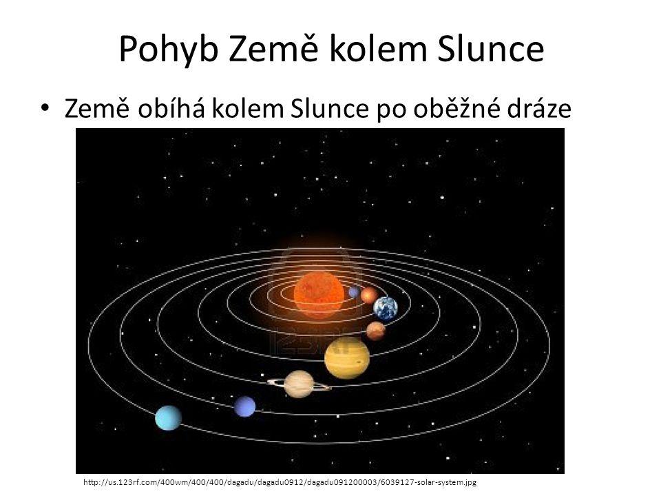 Pohyb Země kolem Slunce Země obíhá kolem Slunce po oběžné dráze http://us.123rf.com/400wm/400/400/dagadu/dagadu0912/dagadu091200003/6039127-solar-syst