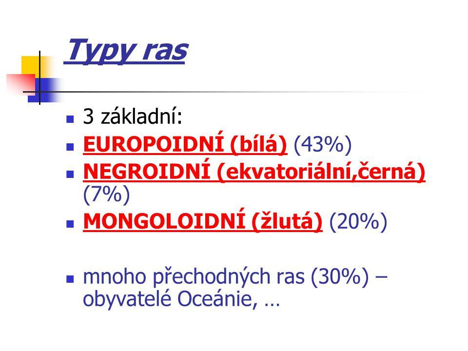 Typy ras 3 základní: EUROPOIDNÍ (bílá) (43%) NEGROIDNÍ (ekvatoriální,černá) (7%) MONGOLOIDNÍ (žlutá) (20%) mnoho přechodných ras (30%) – obyvatelé Oce