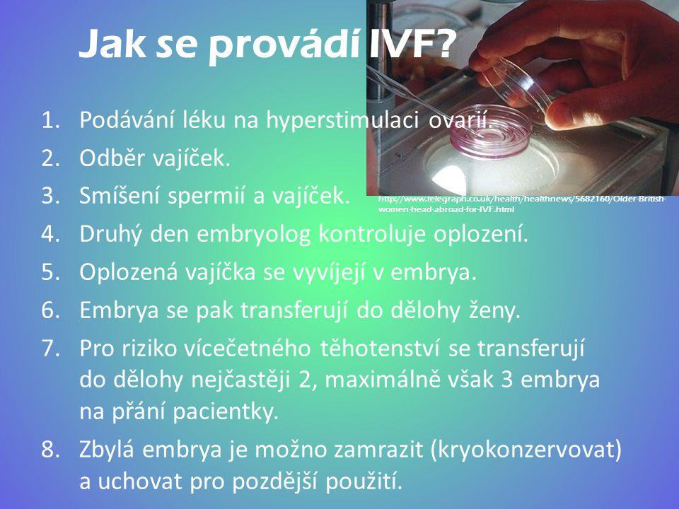 Jak se provádí IVF? 1.Podávání léku na hyperstimulaci ovarií. 2.Odběr vajíček. 3.Smíšení spermií a vajíček. 4.Druhý den embryolog kontroluje oplození.