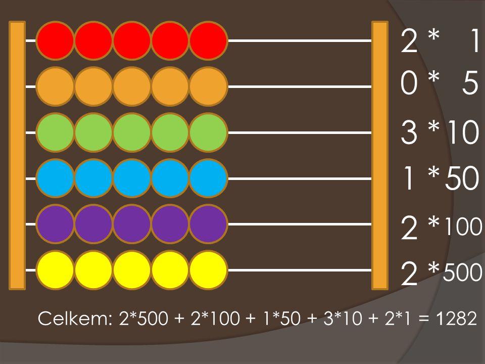 1 5 10 50 100 500 2 * 0 * 3 * 1 * 2 * Celkem: 2*500 + 2*100 + 1*50 + 3*10 + 2*1 = 1 282