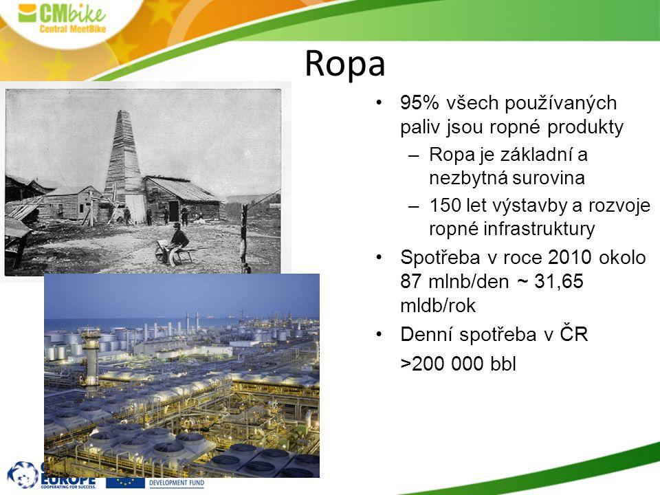 Ropa 95% všech používaných paliv jsou ropné produkty –Ropa je základní a nezbytná surovina –150 let výstavby a rozvoje ropné infrastruktury Spotřeba v roce 2010 okolo 87 mlnb/den ~ 31,65 mldb/rok Denní spotřeba v ČR >200 000 bbl