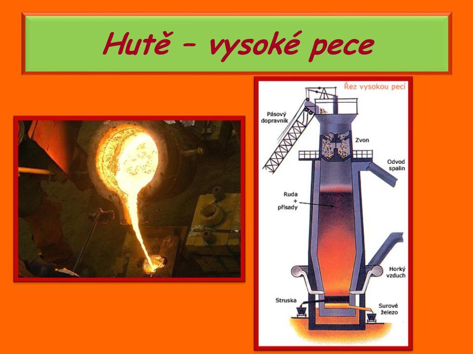 železo získáváme z železných rud tavením v hutích zpracování kusového železa v železárnách – v drátovnách dráty a pružiny, ve válcovnách potrubí a plechy, v ocelárnách zušlechtění vlastností železa na pevnější, pružnější a odolnější ocel nevýhodná vlastnost - koroze železo získáváme z železných rud tavením v hutích zpracování kusového železa v železárnách – v drátovnách dráty a pružiny, ve válcovnách potrubí a plechy, v ocelárnách zušlechtění vlastností železa na pevnější, pružnější a odolnější ocel nevýhodná vlastnost - koroze Železné rudy