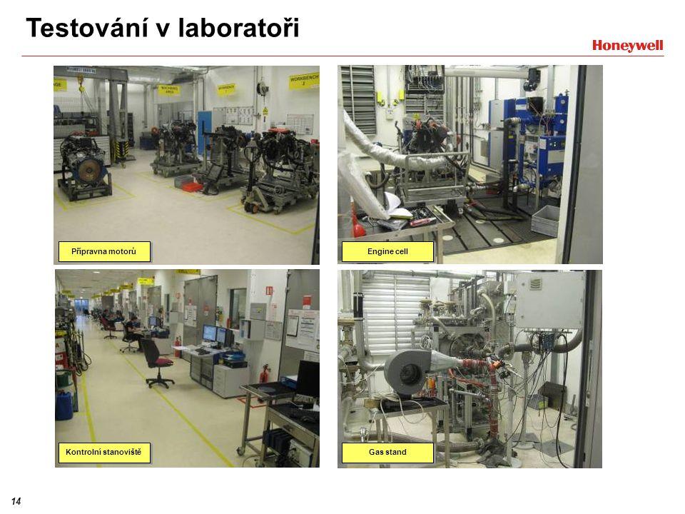 14 Přípravna motorů Kontrolní stanoviště Engine cell Gas stand Testování v laboratoři