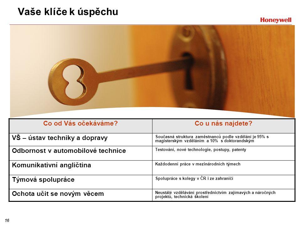 16 Vaše klíče k úspěchu Co od Vás očekáváme?Co u nás najdete? VŠ – ústav techniky a dopravy Současná struktura zaměstnanců podle vzdělání je 95% s mag