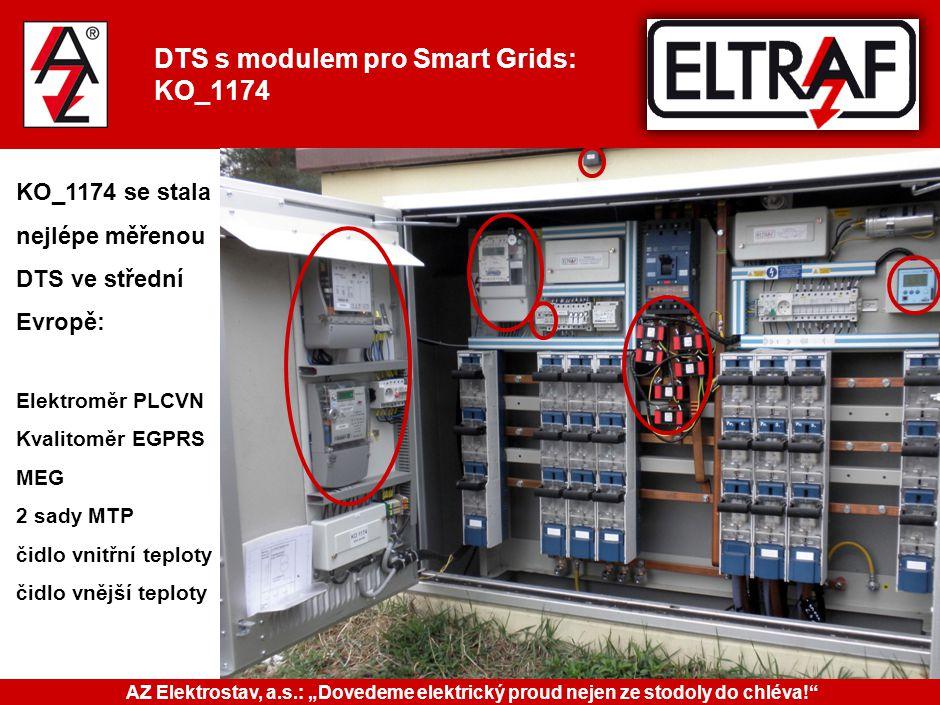 DTS s modulem pro Smart Grids: KO_1174 KO_1174 se stala nejlépe měřenou DTS ve střední Evropě: Elektroměr PLCVN Kvalitoměr EGPRS MEG 2 sady MTP čidlo