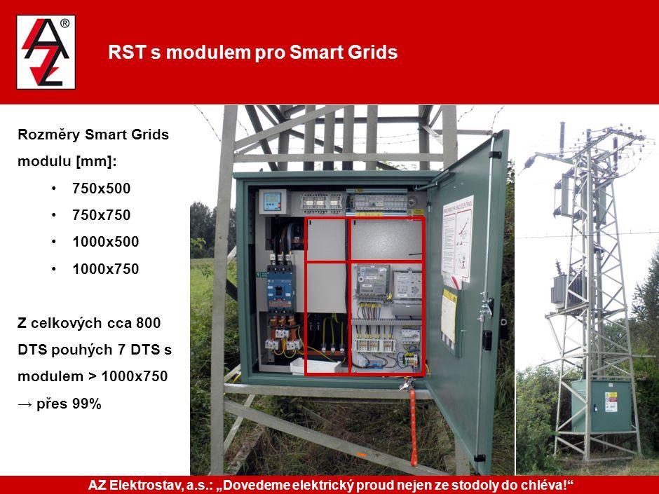 RST s modulem pro Smart Grids Rozměry Smart Grids modulu [mm]: 750x500 750x750 1000x500 1000x750 Z celkových cca 800 DTS pouhých 7 DTS s modulem > 100