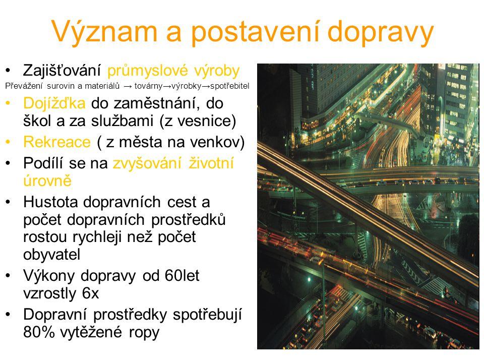 Dopravní cesty - vedou po souši, vodě a ve vzduchu oSILNICE = umělá cesta se zpevněným povrchem ( rozdílná úroveň) oDÁLNICE = 4 jízdní a 2 odstavné pruhy, mezi opačnými proudy je dělící pruh, mimoúrovňová křižování, napojení na hlavní silnice.