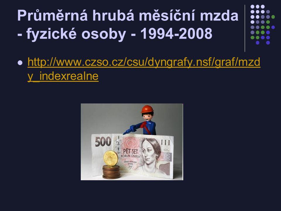 Průměrná hrubá měsíční mzda - fyzické osoby - 1994-2008 http://www.czso.cz/csu/dyngrafy.nsf/graf/mzd y_indexrealne http://www.czso.cz/csu/dyngrafy.nsf/graf/mzd y_indexrealne