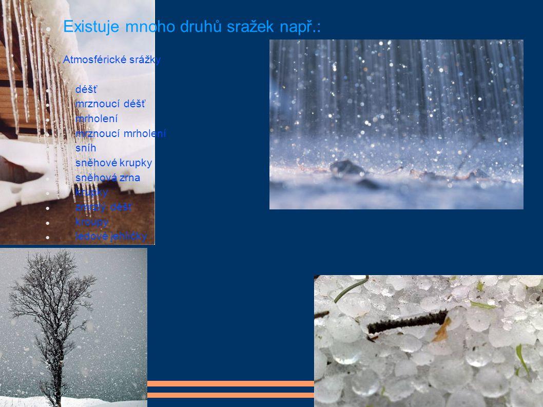 Existuje mnoho druhů sražek např.: Atmosférické srážky déšť mrznoucí déšť mrholení mrznoucí mrholení sníh sněhové krupky sněhová zrna krupky zmrzlý dé
