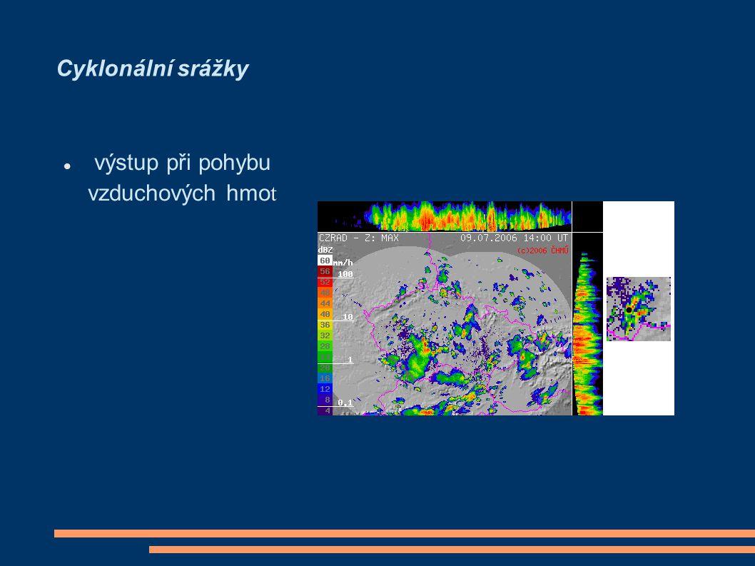 Cyklonální srážky výstup při pohybu vzduchových hmo t