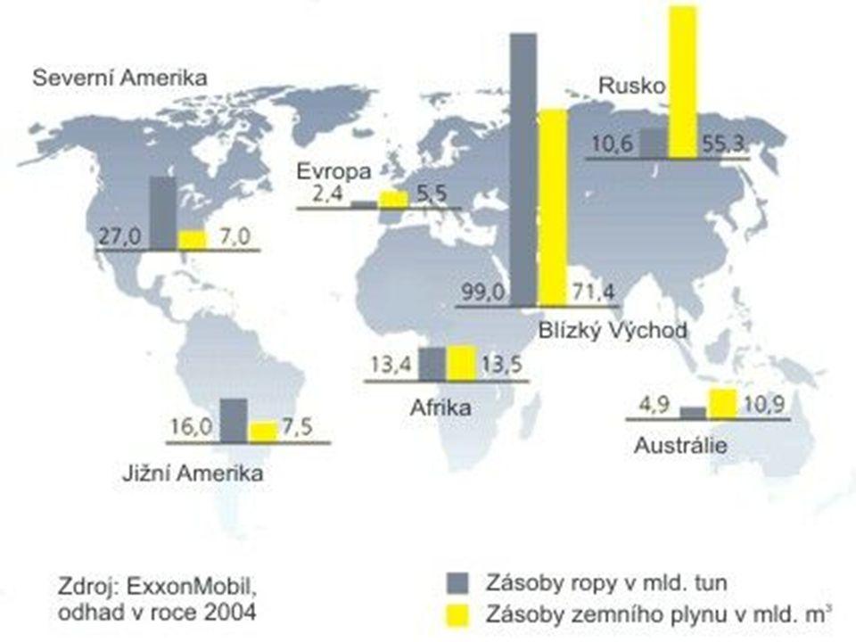 dopravuje se plynovody zkapalněný zemní plyn můžeme dopravit tankery do ČR je zemní plyn dopravován z Ruska (70%) plynovodem Družba a z Norska (30%) plynovodem Ingolstadt Doprava