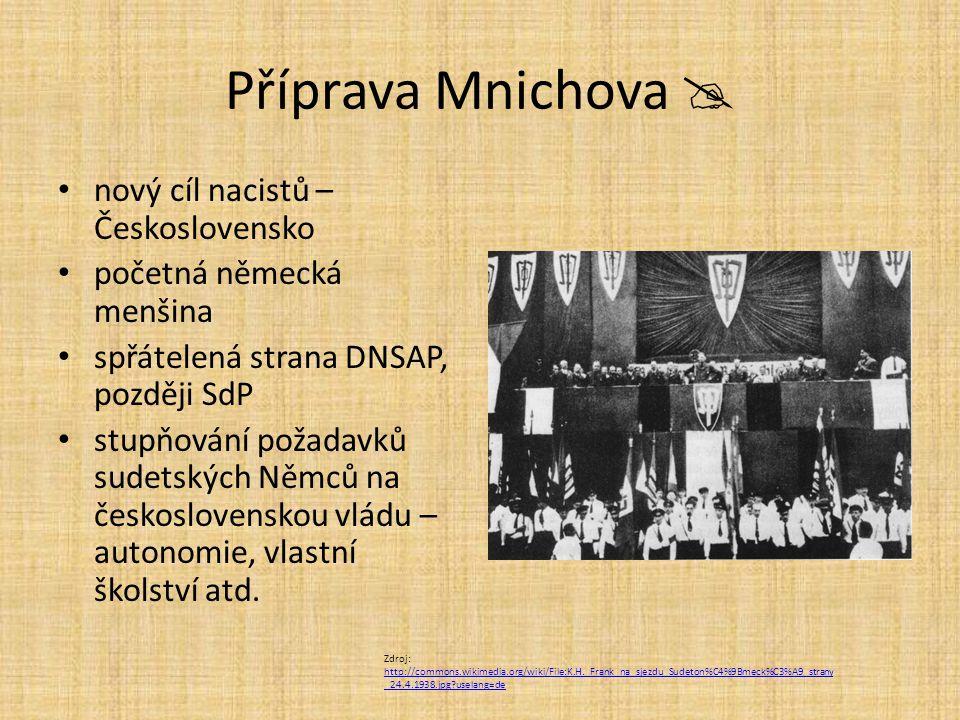Příprava Mnichova  nový cíl nacistů – Československo početná německá menšina spřátelená strana DNSAP, později SdP stupňování požadavků sudetských Něm