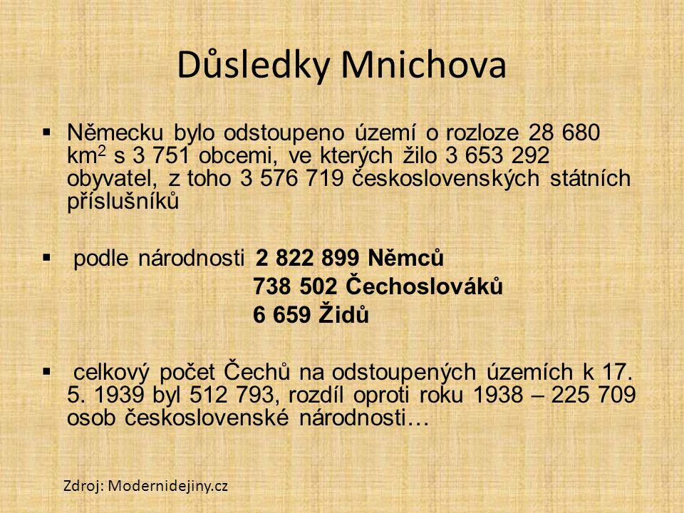 Důsledky Mnichova  Německu bylo odstoupeno území o rozloze 28 680 km 2 s 3 751 obcemi, ve kterých žilo 3 653 292 obyvatel, z toho 3 576 719 českoslov