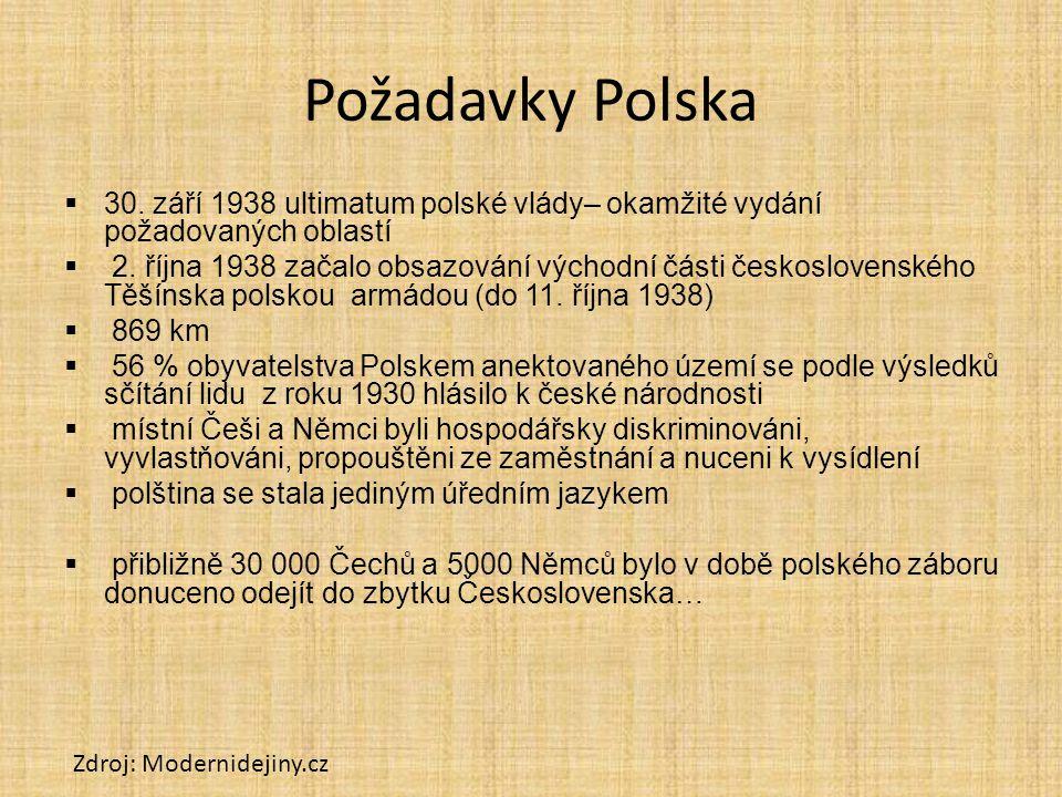 Požadavky Polska  30. září 1938 ultimatum polské vlády– okamžité vydání požadovaných oblastí  2. října 1938 začalo obsazování východní části českosl