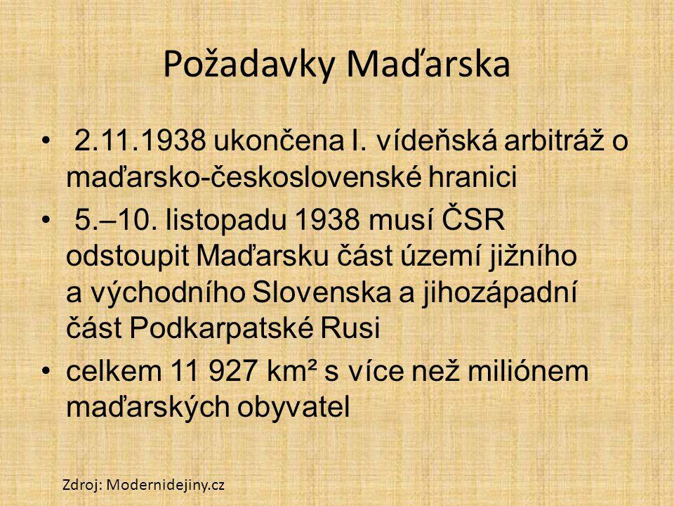 Požadavky Maďarska 2.11.1938 ukončena I. vídeňská arbitráž o maďarsko-československé hranici 5.–10. listopadu 1938 musí ČSR odstoupit Maďarsku část úz