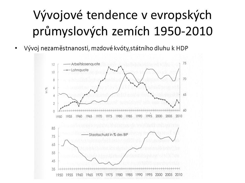 Vývojové tendence v evropských průmyslových zemích 1950-2010 Vývoj nezaměstnanosti, mzdové kvóty,státního dluhu k HDP