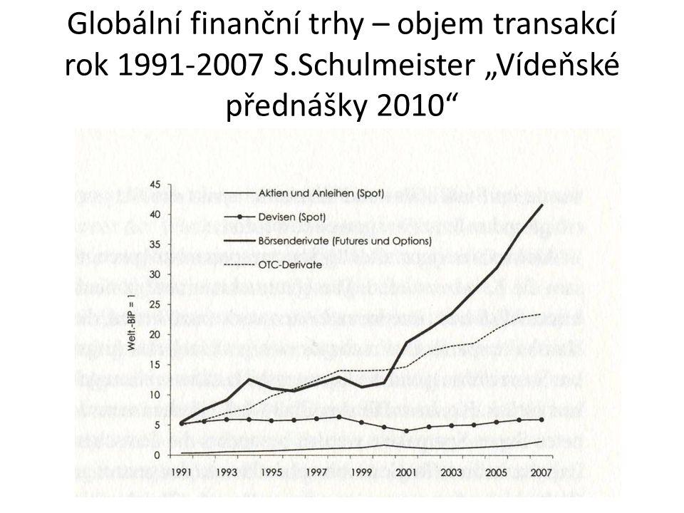 """Globální finanční trhy – objem transakcí rok 1991-2007 S.Schulmeister """"Vídeňské přednášky 2010"""""""