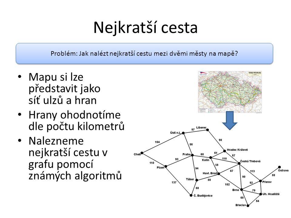 Nejkratší cesta Mapu si lze představit jako síť ulzů a hran Hrany ohodnotíme dle počtu kilometrů Nalezneme nejkratší cestu v grafu pomocí známých algo