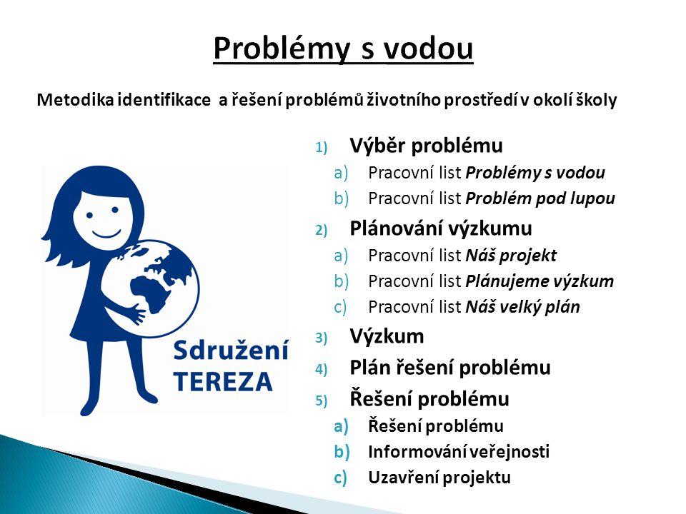 1) Výběr problému a)Pracovní list Problémy s vodou b)Pracovní list Problém pod lupou 2) Plánování výzkumu a)Pracovní list Náš projekt b)Pracovní list