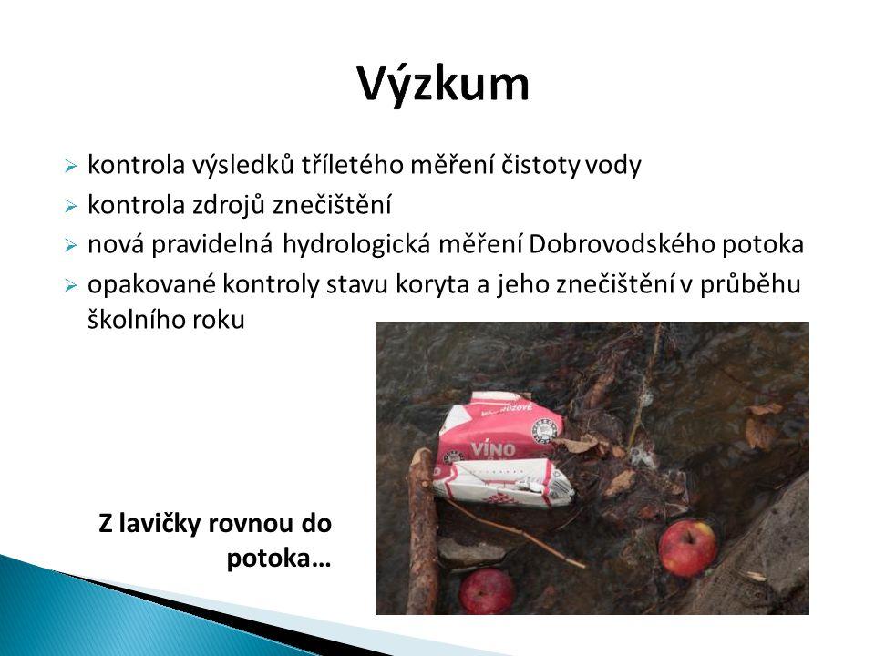  kontrola výsledků tříletého měření čistoty vody  kontrola zdrojů znečištění  nová pravidelná hydrologická měření Dobrovodského potoka  opakované