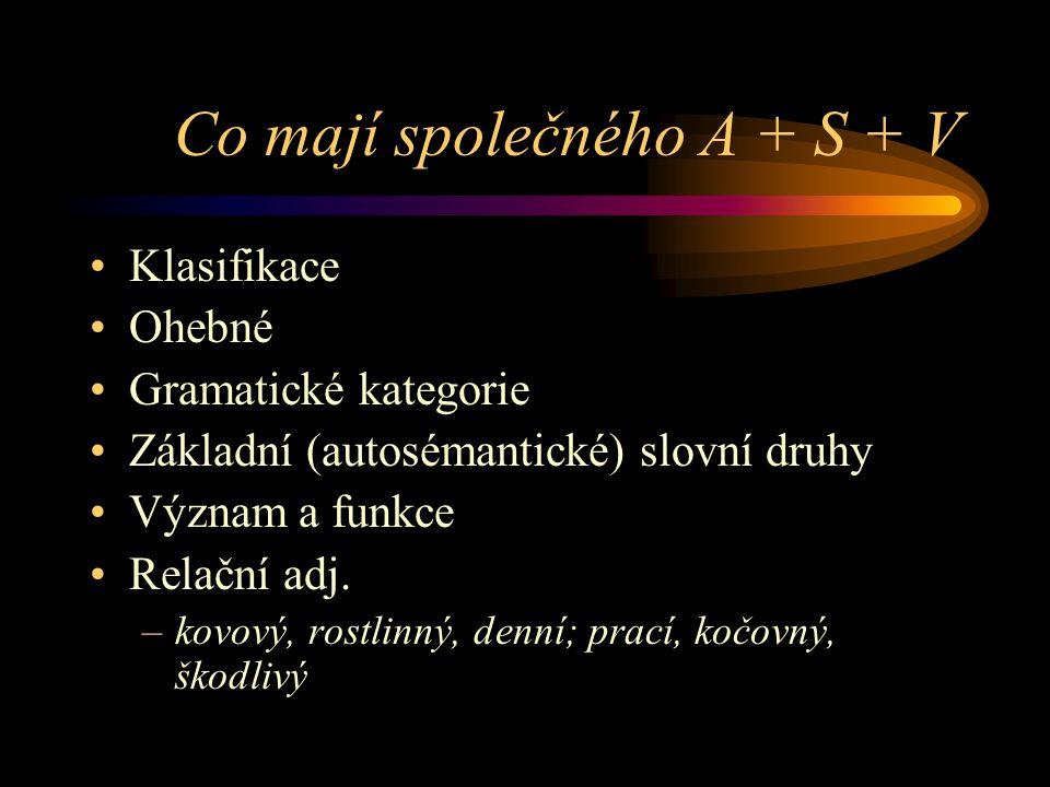 Co mají společného A + S Významová → syntaktická závislost Pád, číslo, rod –Česká filharmonie se vrátila ze zahraničí.
