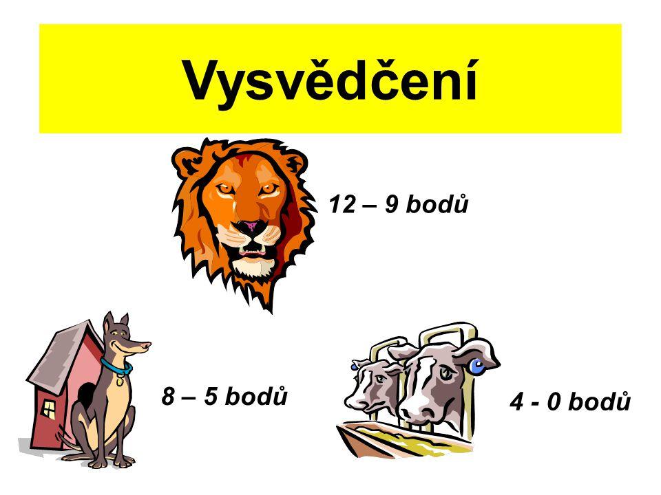 12 – 9 bodů Vysvědčení 8 – 5 bodů 4 - 0 bodů