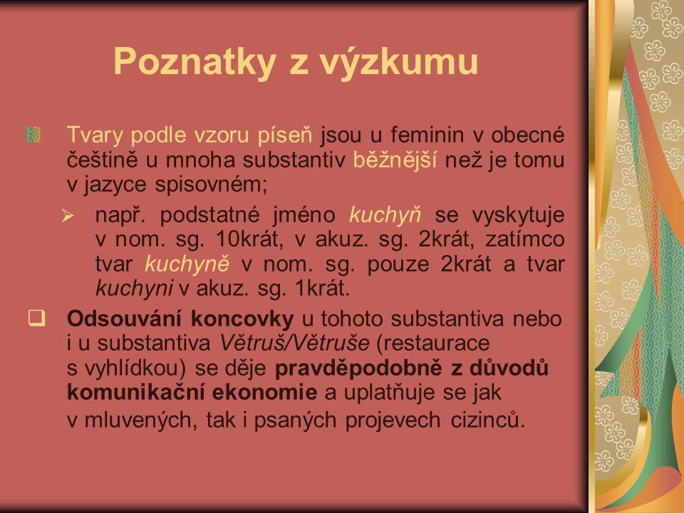 Poznatky z výzkumu Tvary podle vzoru píseň jsou u feminin v obecné češtině u mnoha substantiv běžnější než je tomu v jazyce spisovném;  např.