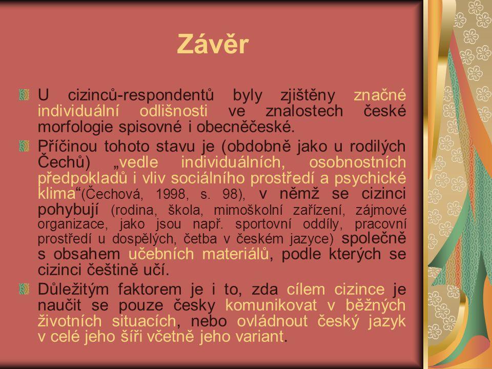 Závěr U cizinců-respondentů byly zjištěny značné individuální odlišnosti ve znalostech české morfologie spisovné i obecněčeské.
