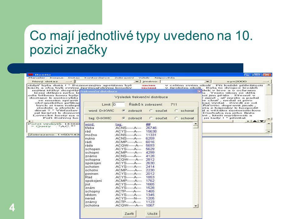 CJBB75 4 Co mají jednotlivé typy uvedeno na 10. pozici značky